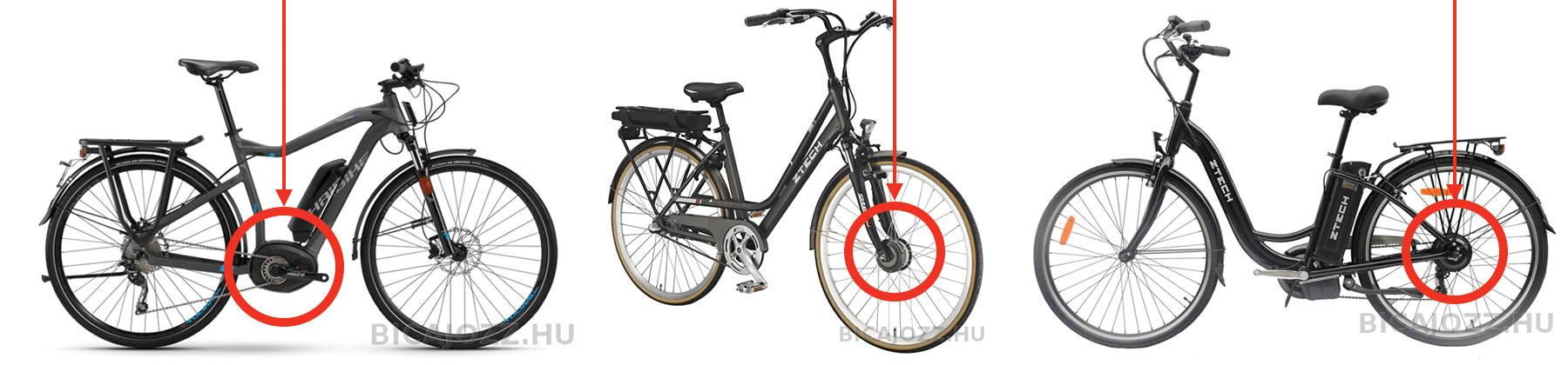 E bike használata